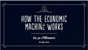 How The Economic Machine Works, in 30 minutes