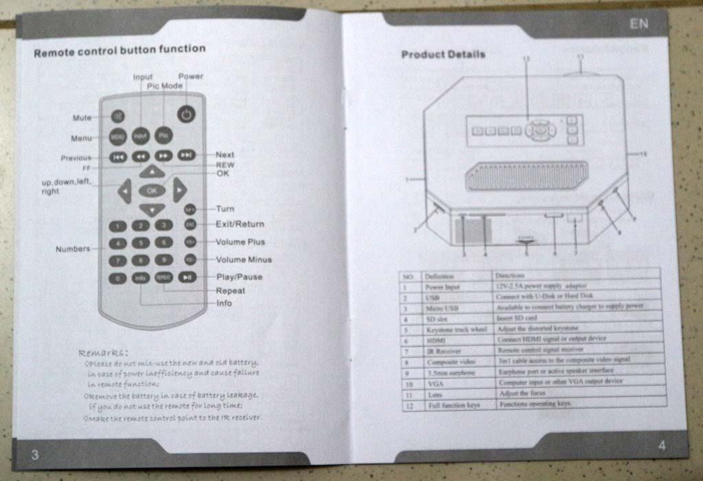 Manual halaman 3 dan 4