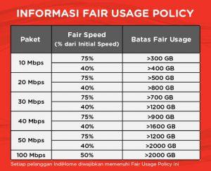 Fair Use Policy Indihome 2016