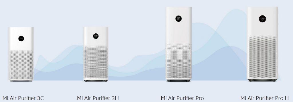 Pembersih udara buatan Mi